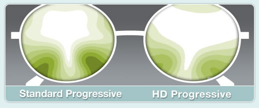 7d2472e5a8 Digital Progressive Lenses - HD Lens - High Definition Lenses